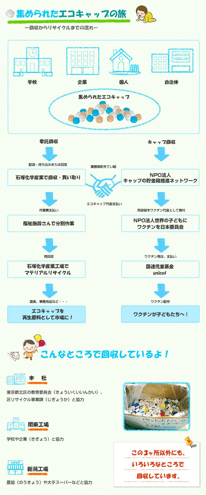 エコキャップ運動7.png
