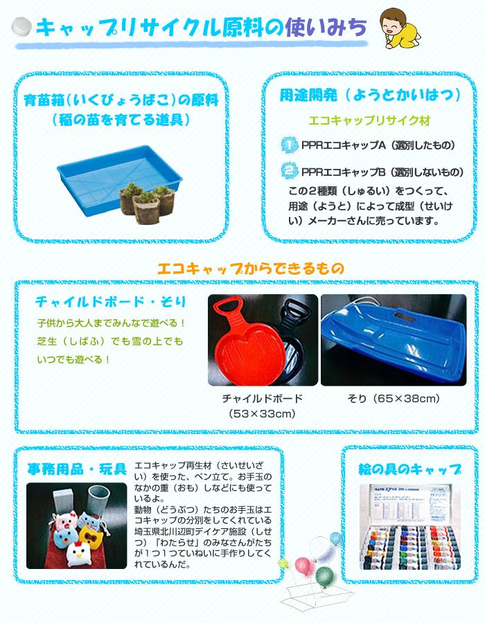 エコキャップ運動13.png
