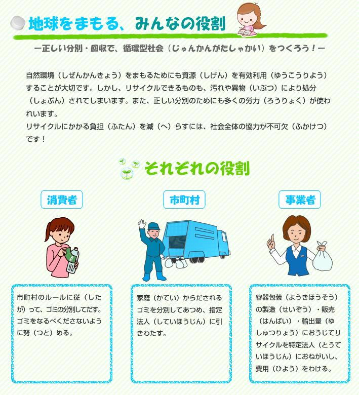 エコキャップ運動15.png