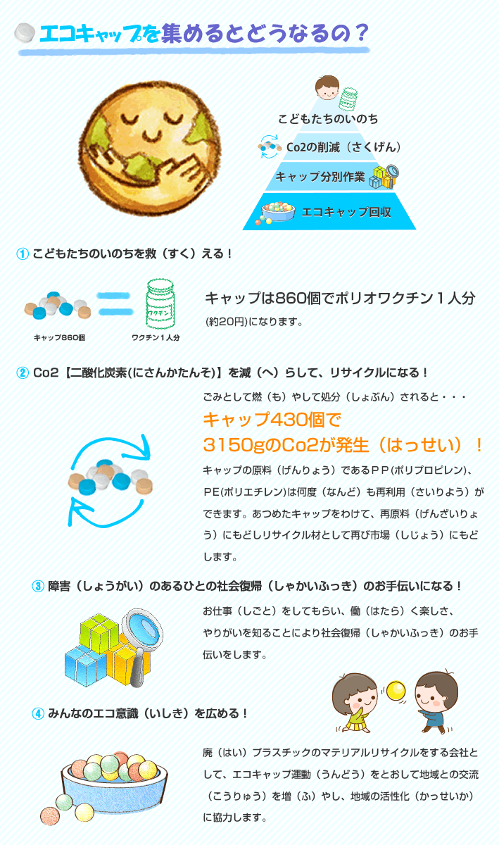 エコキャップ運動5.png