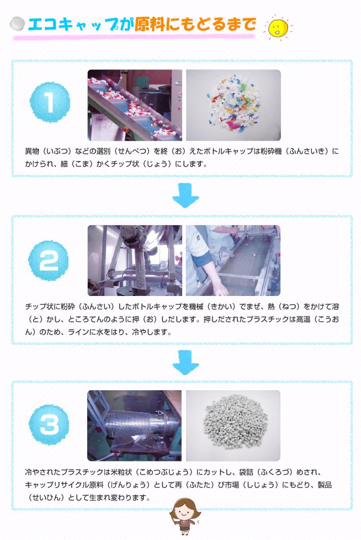 エコキャップ運動11.png